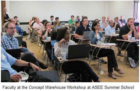 faculty at the ASEE Concept Warehouse Workshop